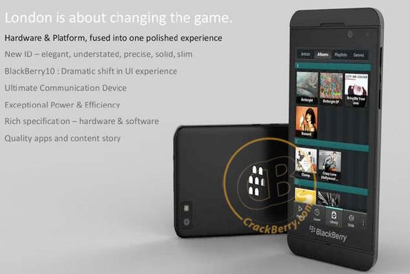 Smartphone con BlackBerry 10