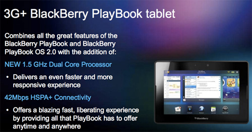 RIM prepara PlayBook 3G, varios Curves y se retrasa London con BlackBerry 10