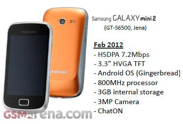 Galaxy mini 2 Jena