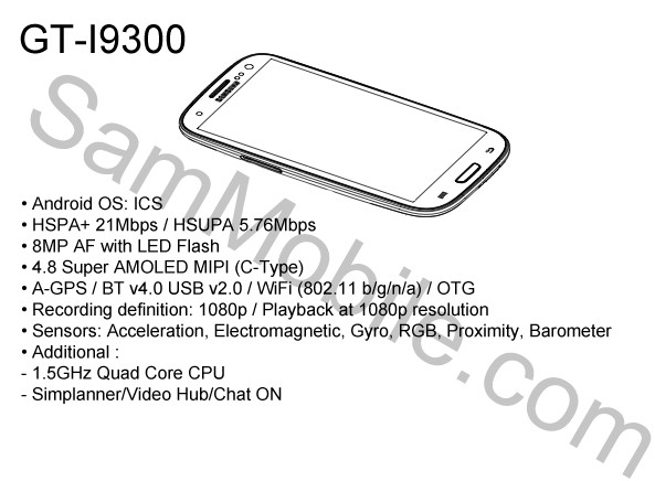 Samsung Galaxy S3 final rumor