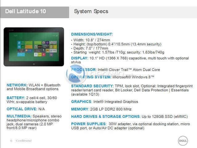 Dell Latitude 10 con Windows 8