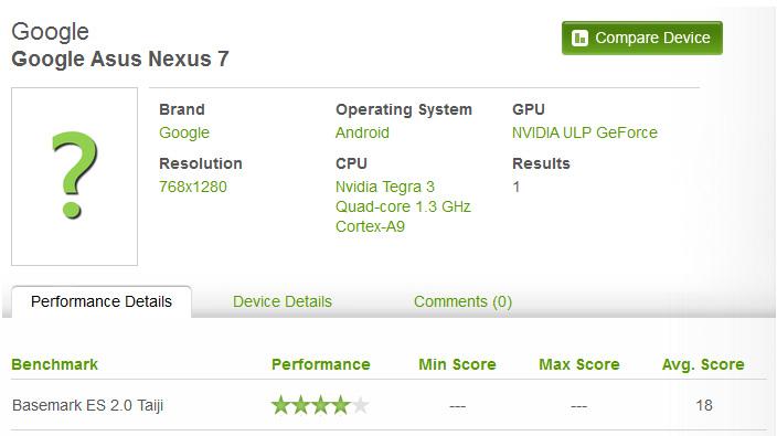 Google Nexus 7 Tablet con Android 4.1