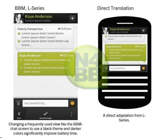 BlackBerry Messenger de los nuevos BlackBerry 10