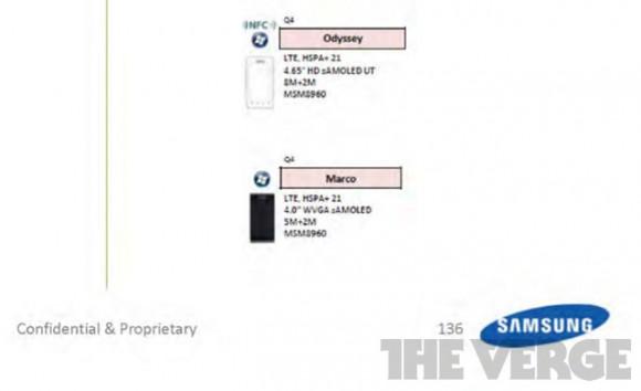 Samsung con Windows 8 Smartphones revelados