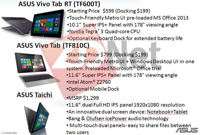 Tablets Asus roadmap precio con Windows 8