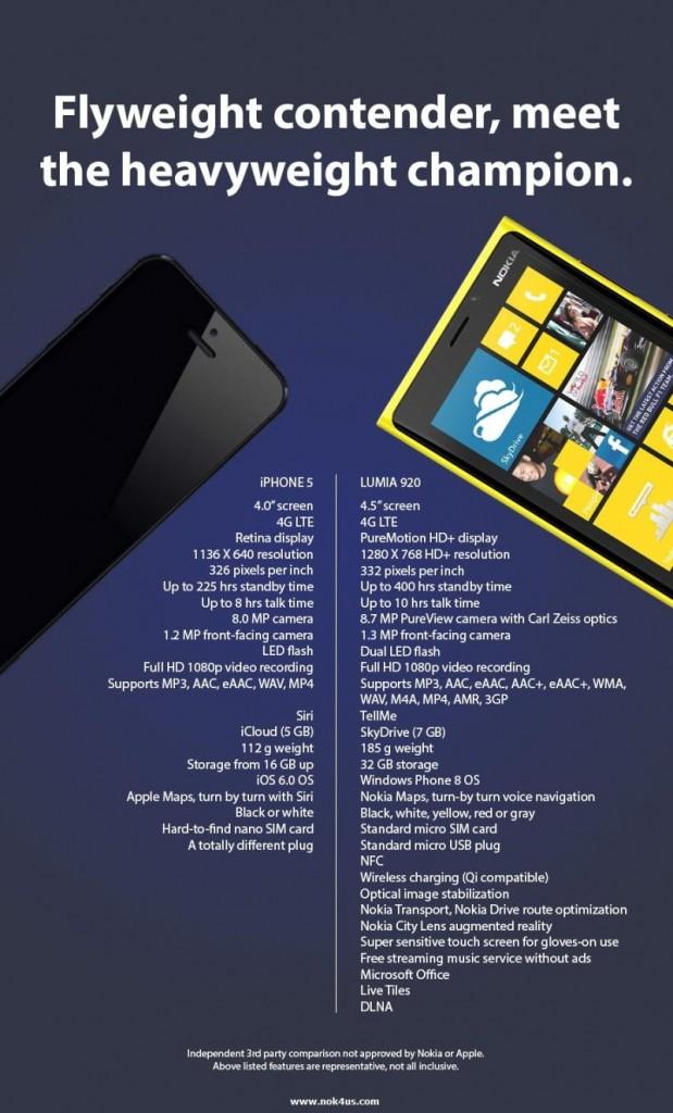 Cartel de Samsung Galaxy S III vs Nokia Lumia 920