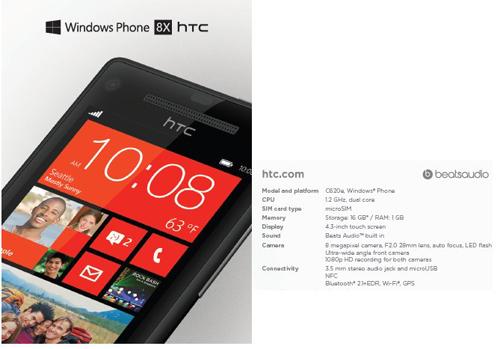 HTC 8X con Windows Phone 8 especificaciones