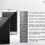 LG Optimus Vu II, se filtra imagen y especificaciones
