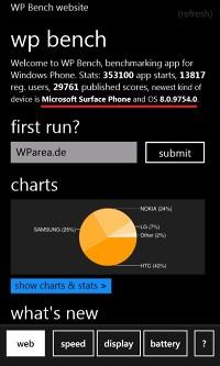 Microsoft Surface Phone benchmarking tool