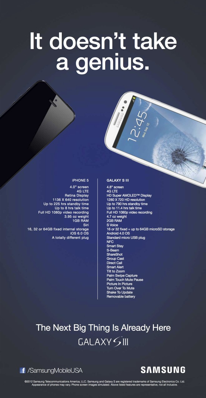 Samsung compara su Galaxy S III con el iPhone 5 en cartel publicitario