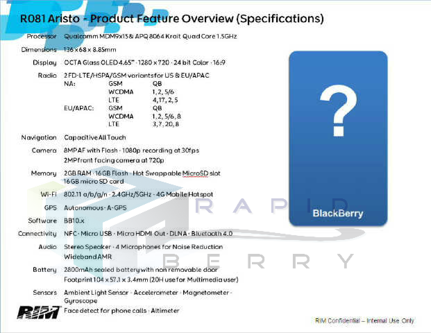 BlackBerry 10 Aristo especificaciones filtradas