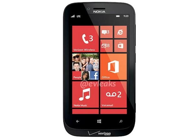Nokia Atlas un Windows Phone 8