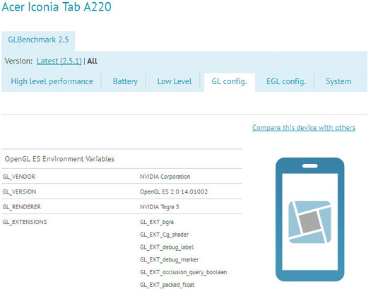 Acer Iconia Tab A220 con Android Jelly Bean y Tegra 3 benchs