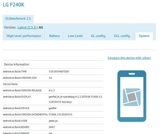 LG F240K Android con pantalla 1080p resultados benchmark