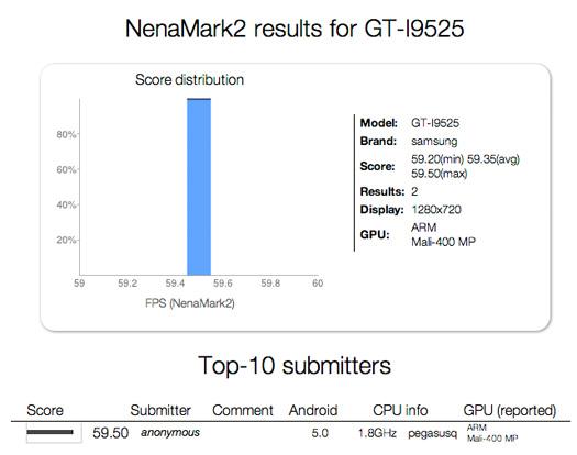 Samsung GT-I9525 con Android 5 y 1.8 GHz resultados benchmark
