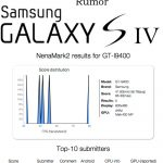 Samsung I9400 se filtra, ¿el posible Galaxy S IV?