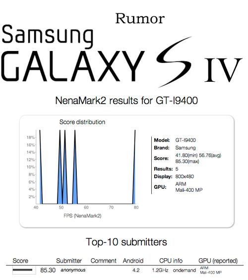 GT-I9400 GT-i9400 Galaxy S IV rumor en resultados benchmarks