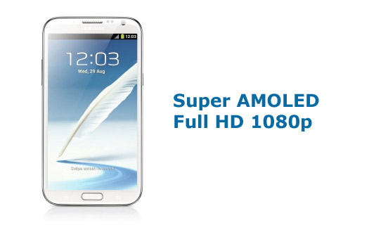 Super AMOLED HD a 1080p