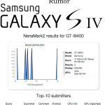 Samsung Galaxy S IV con pantalla irrompible podría anunciarse en abril