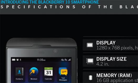 BlackBerry Z10 especificaciones en publicidad para prensa