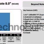 Se filtra calendario de teléfonos de Samsung con Galaxy Xcover 2 y Galaxy Note 8.0