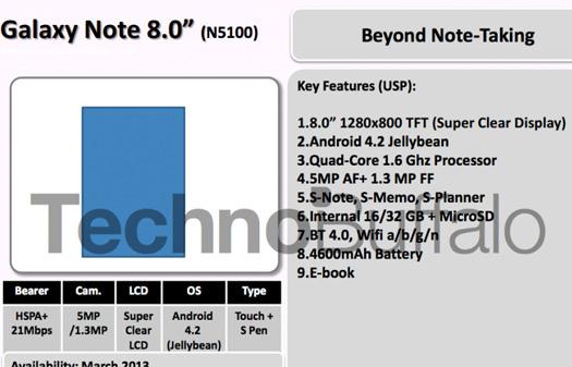 Calendario o roadmap filtrado teléfonos de Samsung con Xcover 2 y Galaxy Note 8.0