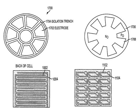 Apple gráfica de patente de panel solar en pantalla touch para futuros iPhones