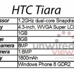 HTC Tiara el primer Windows Phone 8 GDR2 se filtra