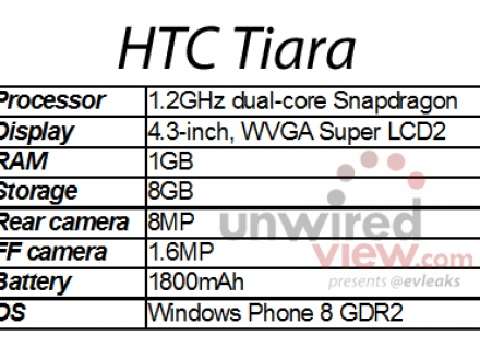 HTC Tiara primer Windows Phone 8 GDR2 hoja filtrada