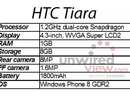 HTC Tiara primer Windows Phone 8 GDR2 hoja filtrada