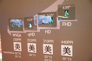 Samsung comienza producción de pantalla de 4.99 pulgadas HD 1080p