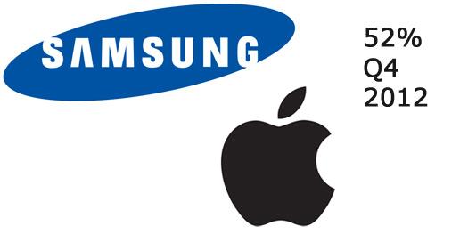 Samsung y Apple con el 52% de los smartphones en el mundo