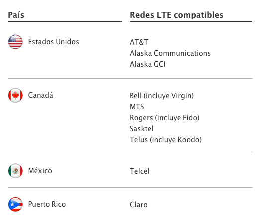 Apple actualización de redes 4G LTE para el iPhone 5
