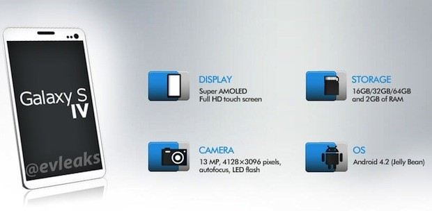 Samsung Galaxy S IV imagen filtrada