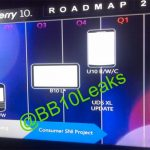 BlackBerry prepara Blackberry Tablet 10 B10L y Phablet U10