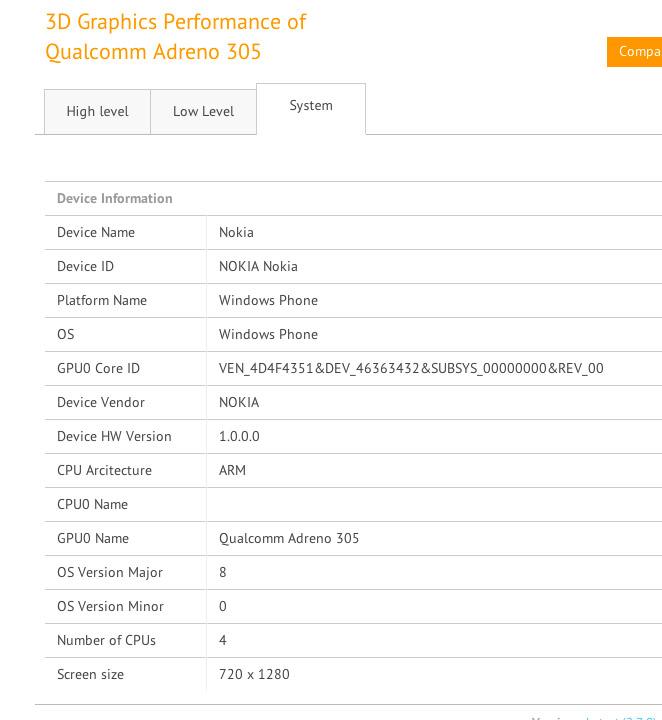 Nokia Lumia con procesador Quad-core y pantalla HD resultados Benchkmarks