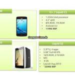 Acer Liquid S2 el phablet con 5.9″ HD, Snapdragon 800 que anunciarán pronto