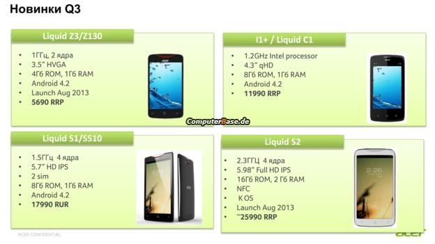 Acer Liquid S2 phablet con Snapdragon 800