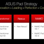 ASUS PadFone Mini, MeMO Pad HD 8 y MeMOFone HD 5 en camino