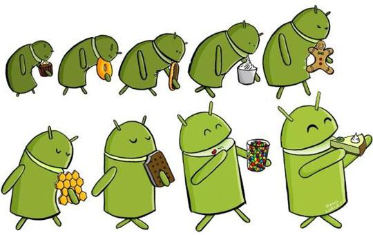 Key Lime Pie de Google