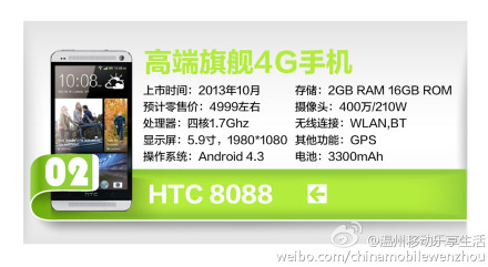 HTC One Max 8088 especificaciones