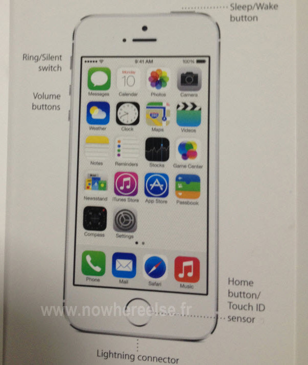 iPhone 5S manual con Touch ID Sensor