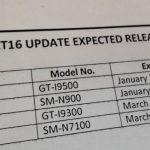 Samsung Galaxy S4, S3, Note 3 y Note 2 recibirán Android KitKat a comienzos del 2014