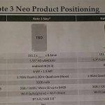Samsung Galaxy Note 3 Neo con procesador Hexa core se filtran especificaciones
