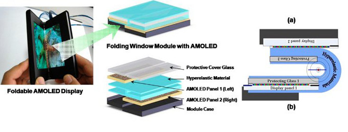 Samsung flexible foldable patent 01