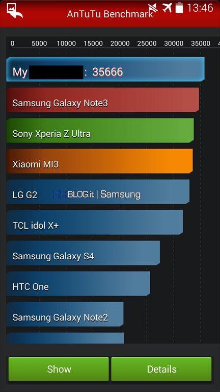 El Samsung Galaxy S5 Benchmark AnTuTu con 16 MP Comparativa