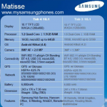 Galaxy Tab 4 7.0, 8.0 y 10.1 se filtran especificaciones e info del Galaxy S4 Value Edition