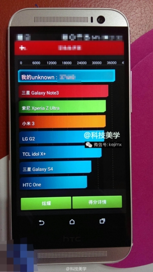 The All New HTC One 2014 en directo benchmarks