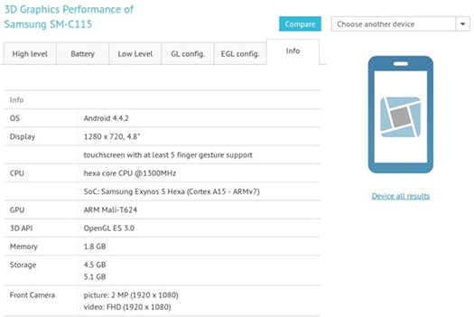 El Galaxy S5 Zoom especificaciones en benchmarks