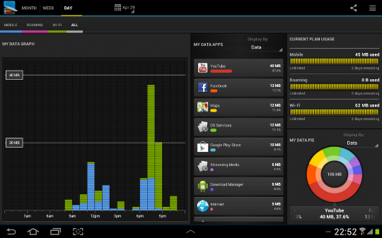 app my data manager